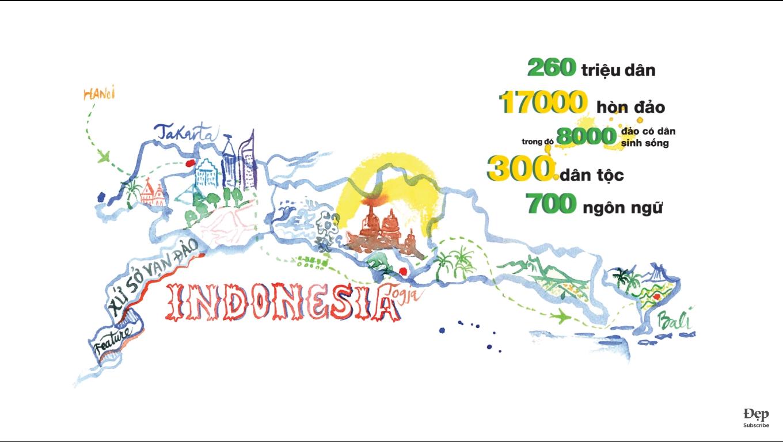 {Đep Feature} INDONESIA – XỨ SỞ VẠN ĐẢO