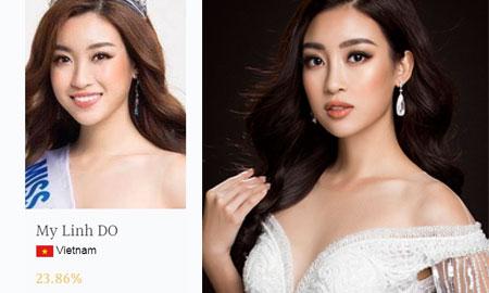 Hoa hậu Mỹ Linh vươn lên Top 1 trên bảng bình chọn Miss World