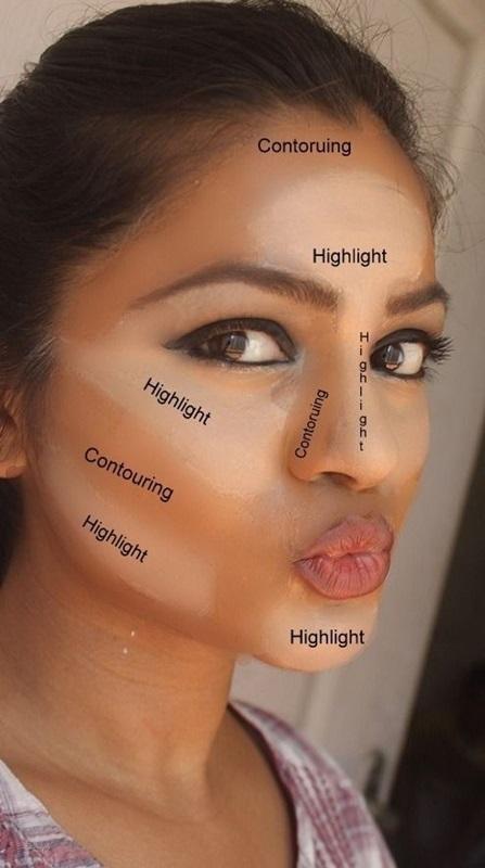 Các vùng tạo khối: Khối sáng (vùng trán,, sống mũi, gò má, phía trên xương quai hàm), khối tối (cạnh mũi, xương gò má)