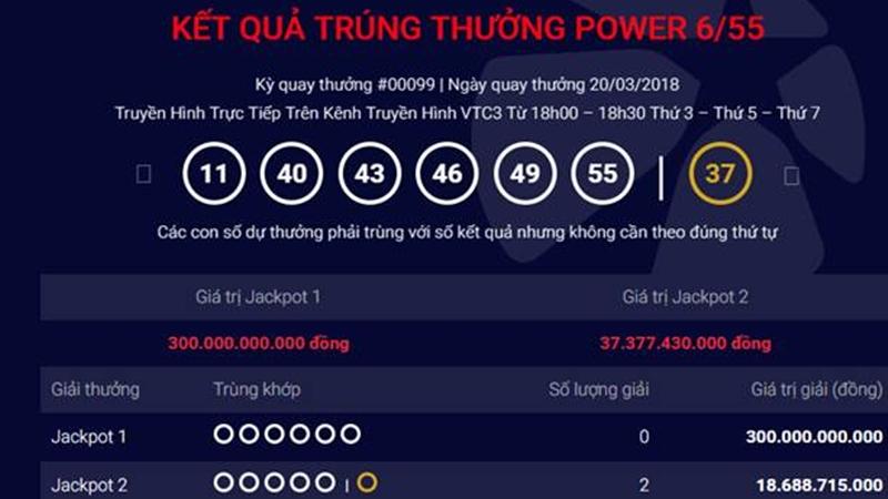 Đã tìm được dãy số trúng thưởng Jackpot 2 trị giá 18,68 tỷ đồng