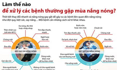 [Infographics] Hướng dẫn cách xử lý các bệnh thường gặp mùa nắng nóng