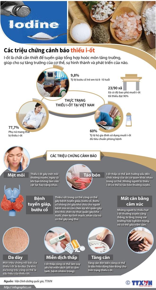 infographics_iot
