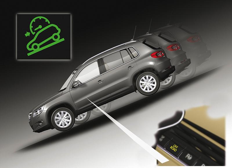 Der neue Volkswagen Tiguan/Bergabfahrassistent
