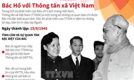 [Infographics] Bác Hồ với Thông tấn xã Việt Nam