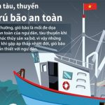 [Infographics] Hướng dẫn tàu, thuyền tránh trú bão an toàn
