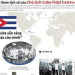 45 năm chuyến thăm lịch sử của Chủ tịch Cuba Fidel Castro đến Việt Nam