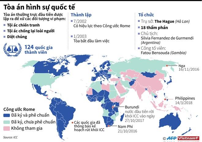 [Infographics] Những quốc gia nào đã rời khỏi Tòa án hình sự quốc tế?