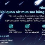 [Infographics] Những lưu ý khi quan sát mưa sao băng Orionids