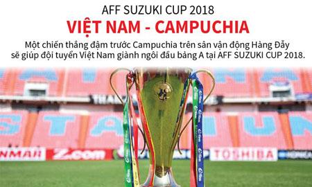 [Infographics] Toàn cảnh trước trận quyết đấu Việt Nam vs Campuchia