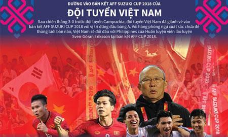 Đường vào bán kết AFF Suzuki Cup 2018 của đội tuyển Việt Nam