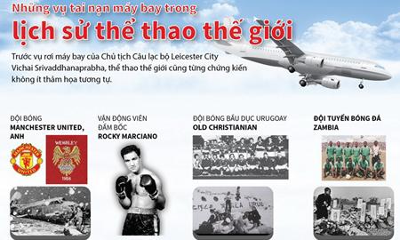 Những vụ tai nạn máy bay trong lịch sử thể thao thế giới
