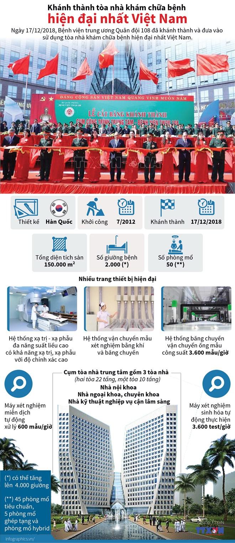 infographics_108