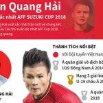 Nguyễn Quang Hải – Cầu thủ xuất sắc nhất AFF SUZUKI CUP 2018