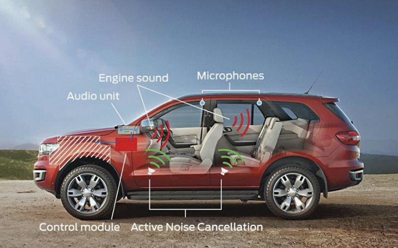 Giảm ồn trên xe hơi để thấy giá trị của sự tĩnh lặng
