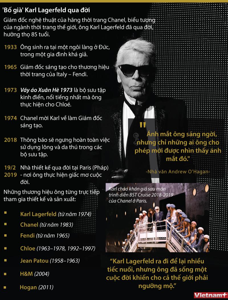 infographicskarllagerfeld