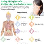 [Infographics] Những bệnh giao mùa thường gặp và cách phòng tránh