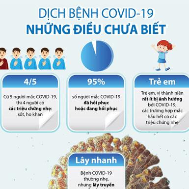 Những điều có thể bạn chưa biết về dịch bệnh COVID-19